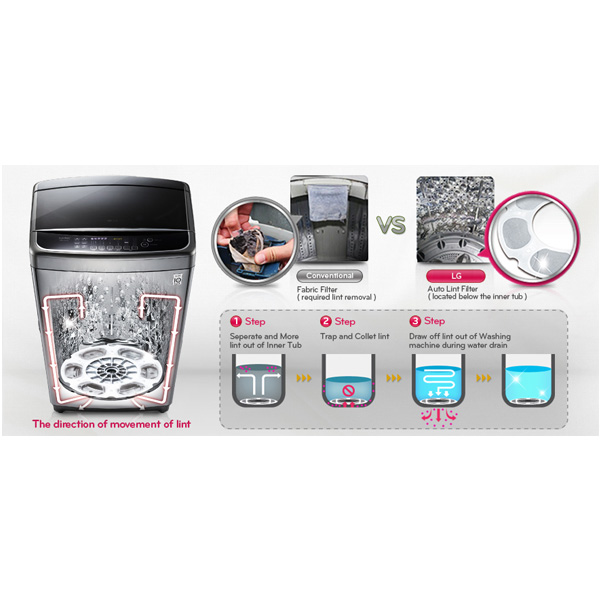 LG 20KG Washing Machine With Top Loader