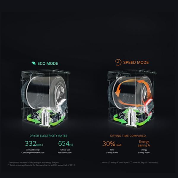 LG 8KG Washer Dryer-White