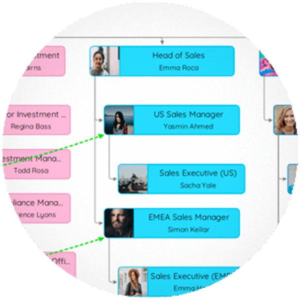 iMindMap 11 Ultimate Mind Mapping