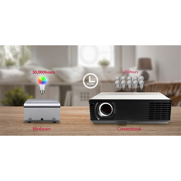 LG Minibeam 3D Projector with Built-in Battery - PH450UG