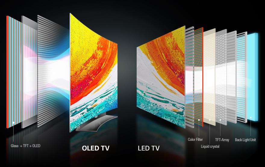 LG 55 OLED FHD TV - 55EG910T.AMA