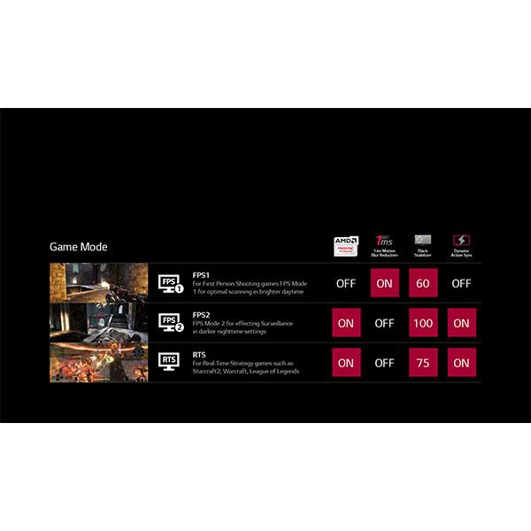 LG 34UC79G Dynamic Action Sync & Black Stabilizer