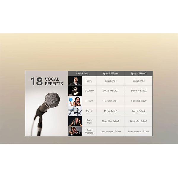LG FJ3 Vocal Effect,various voices bring the fun